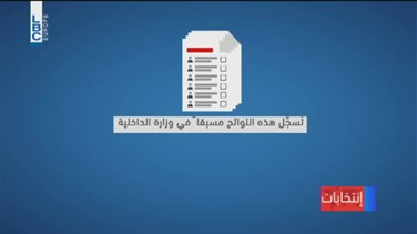 Lebanon News - REPORT: This is how you will vote based on proportionality law