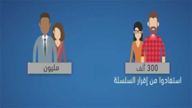Lebanon News - REPORT: Which social class will basically bear the funding of the pay scale?