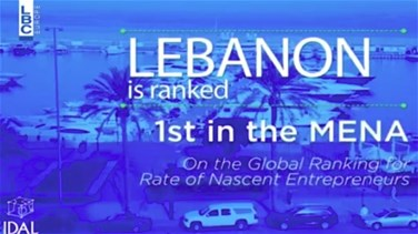 Lebanon News - REPORT: Lebanon ranks 1st in MENA on Global Ranking for Rate of Nascent Entrepreneurs