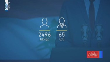Lebanon News - REPORT: What did MPs achieve during the past 8 years?