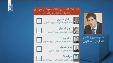 Lebanon News - REPORT: Four lists compete in Beirut's first district