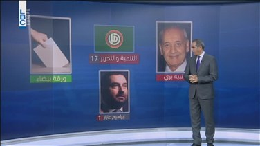 Lebanon News - REPORT: Who will vote for Berri during tomorrow's session?