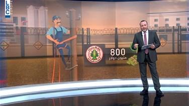 LBCI Lebanon | Latest shows, programs and daily news bulletin