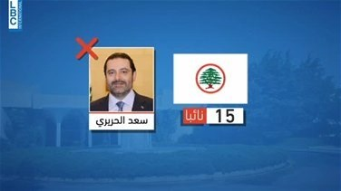 Lebanon News - How many MPs will name Hariri for premiership?