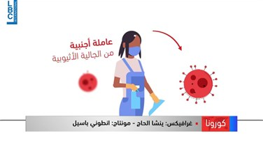 Lebanon News - For foreign workers in Lebanon: These are the steps to help you amid Coronavirus