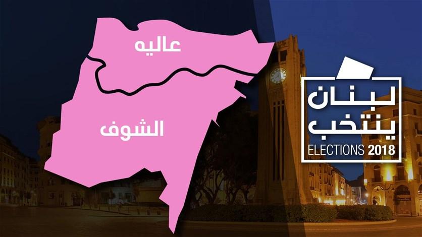 النتائج الاولية في دائرة جبل لبنان الرابعة.