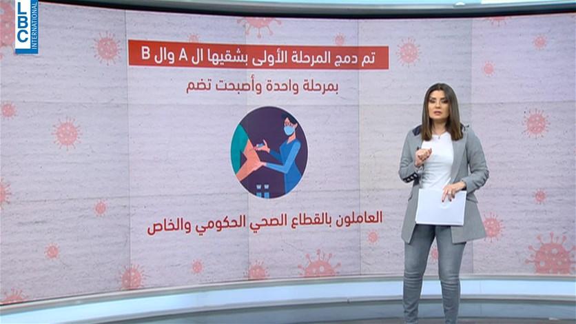 www.lbcgroup.tv