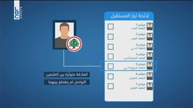 REPORT: In North Lebanon 1st electoral district, how many lists...