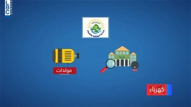 Popular Videos - No negotiations between Energy Ministry and owners of generators