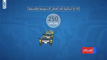 Popular Videos - Lebanon's economy sustains $30 million in losses due to traffic congestions